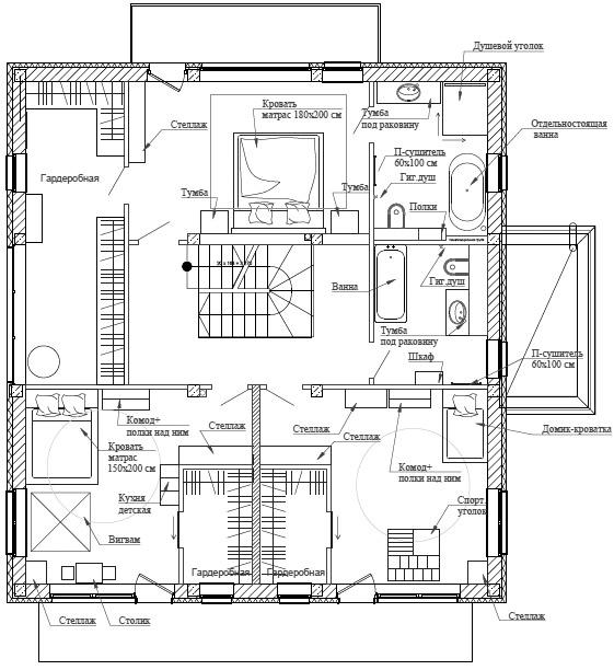 планировка второго этажа загородного дома